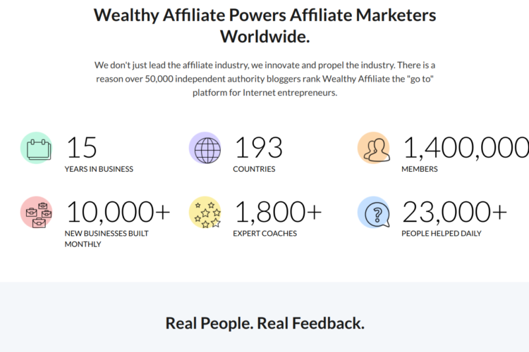 Is Wealthy Affiliate a Scam or Legit