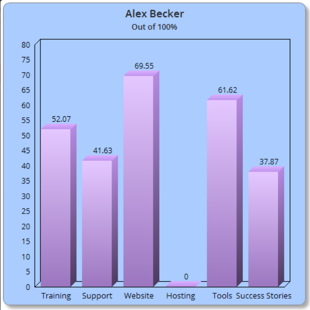 Alex Becker Website