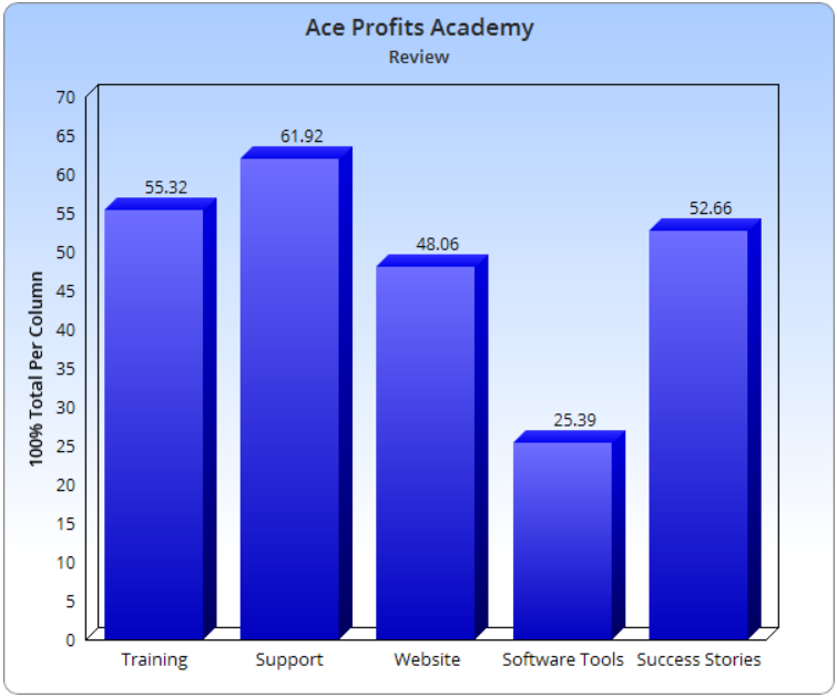 Ace Profits Academy Your Success Starts Here