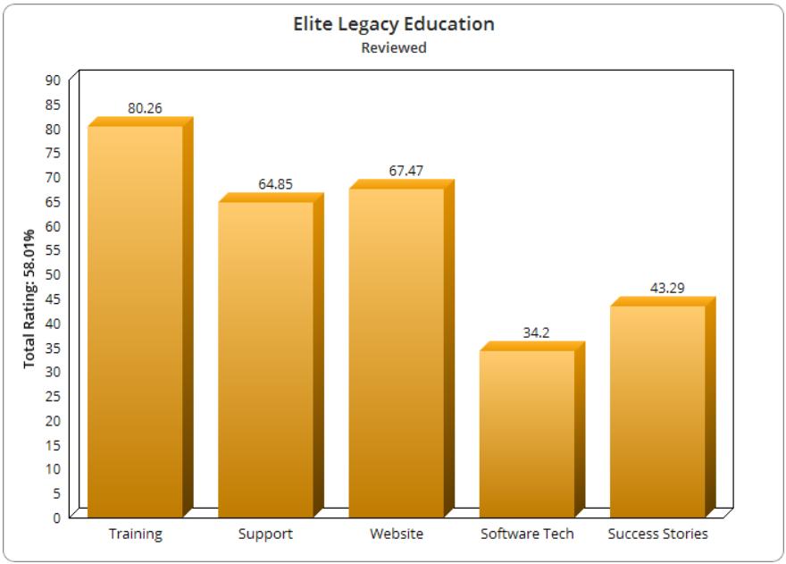 Elite Legacy Education Login